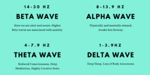 Brain-Waves-Chart